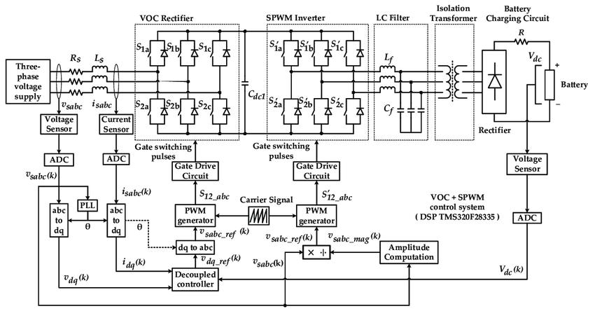 사본 -Overall-circuit-configuration-of-the-universal-charger-with-the-signals-of-the-control.png