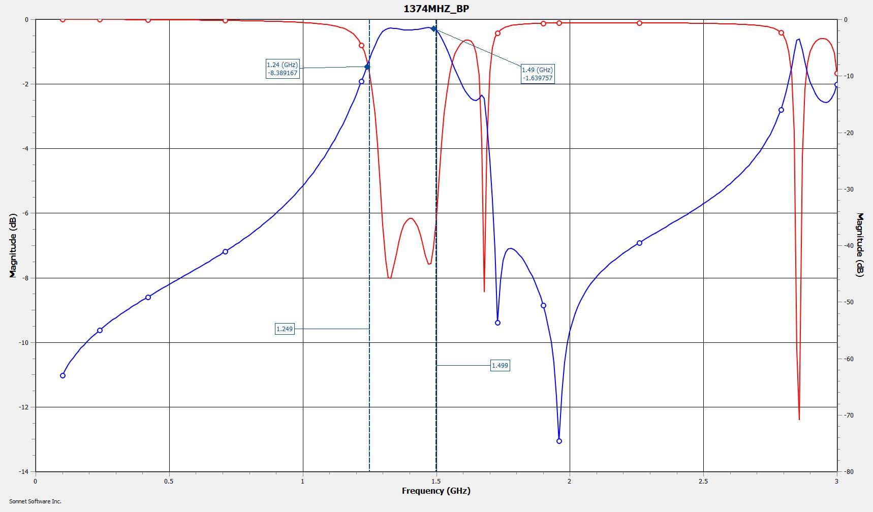 1374MHz_BP_s-parameters.png