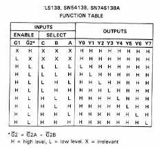 Decoder 74hc138 for varredura vertical