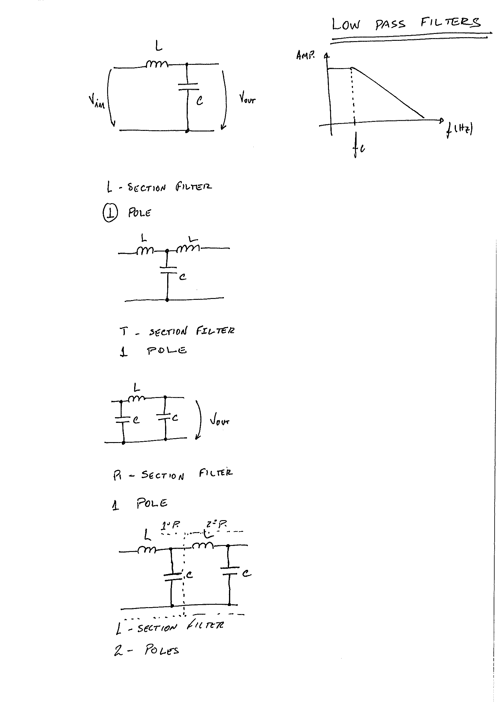 how to design a lc low pass filter