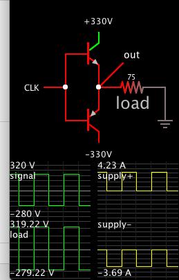 half-bridge lopsided AC amplitude to 4A load via lopsided AC bias.png