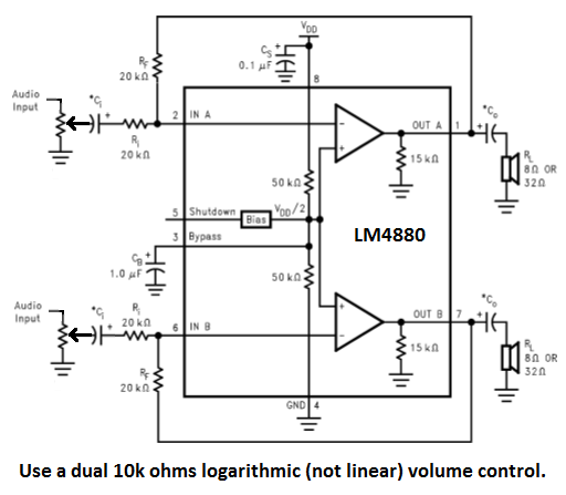adding and simulating audio amplifier IC. to proteus