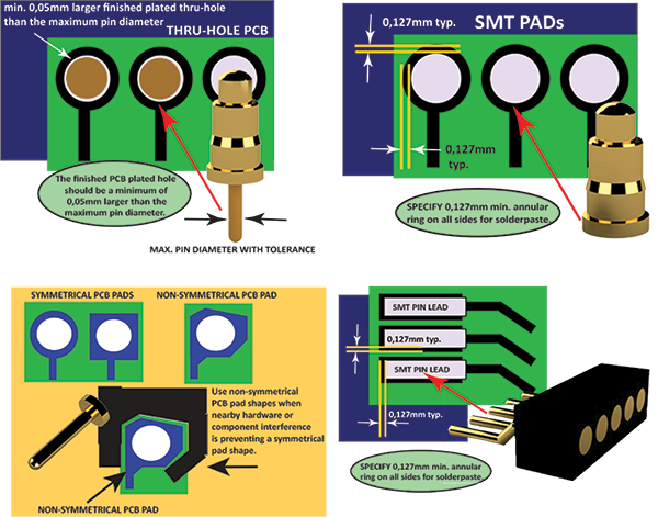 pcb pads for article.png