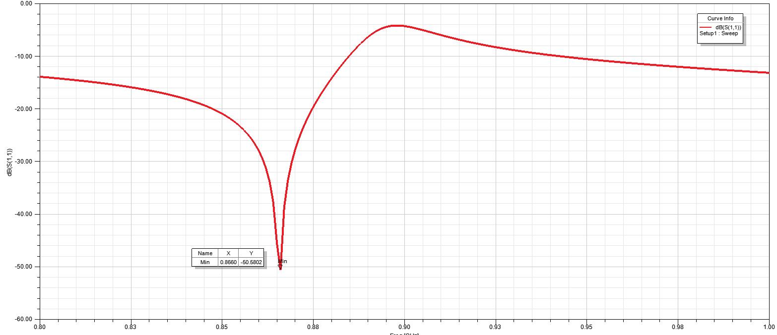 S11_plot.PNG