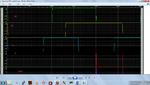 Neg edge Dff waveform.png