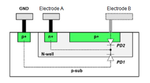 photodiode_cross_section.png
