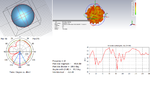 RCS sphere.png