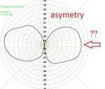 asymetry.jpg