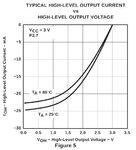 MSP430_output_current.jpg