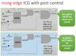 rising-edge_ICG.png