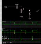 pos going clock produces pos spike (cap-pot-diode).png