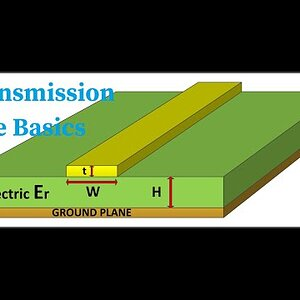 Transmission line basics |Reflections calculations |High Speed Hardware design|Electromagnetic waves